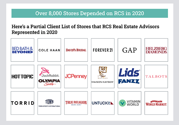 Over 8000 Stores Depended on RCS in 2020